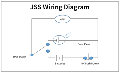 JSS Wiring Diagram